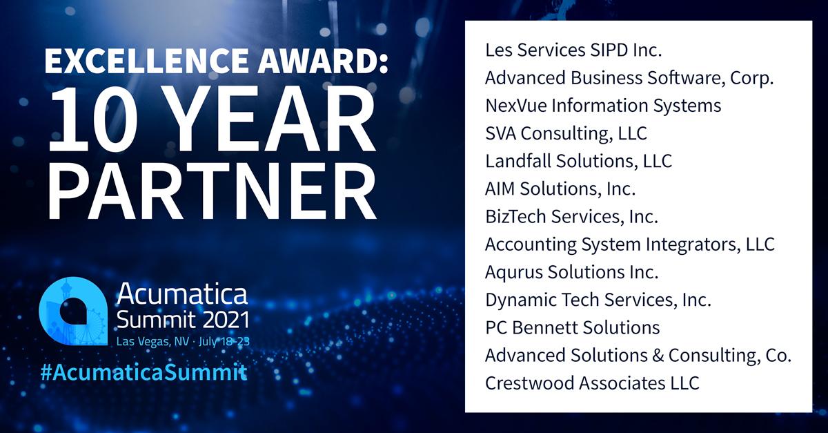 Acumatica Partner Aqurus: 10 Years of Partnership